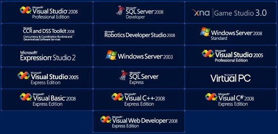 Microsoft DreamSpark Free Software