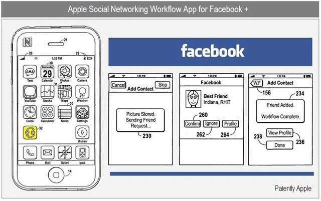 Facebook integration with iPhone OS