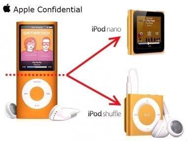 iPod nano iPod Shuffle
