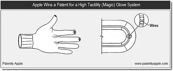 Magic-gloves-Apple.jpg