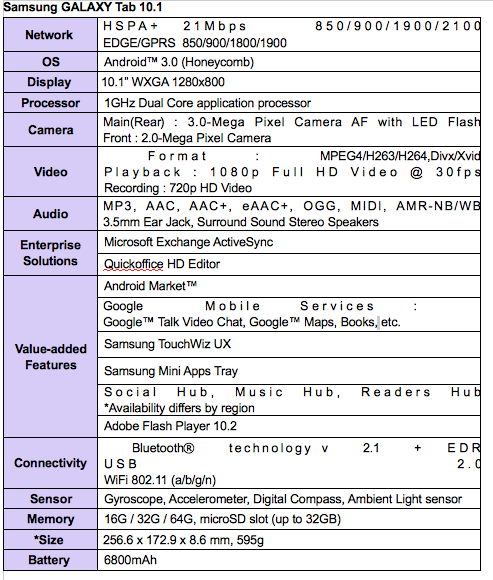 Samsung-Galaxy-Tab-10.1-8.9-Specs.png