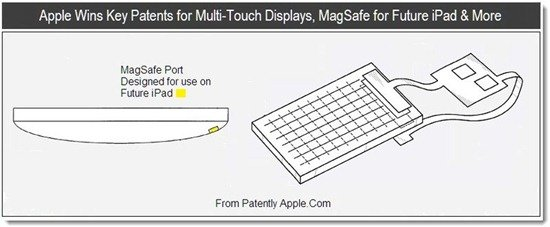 MagSafe For iPad