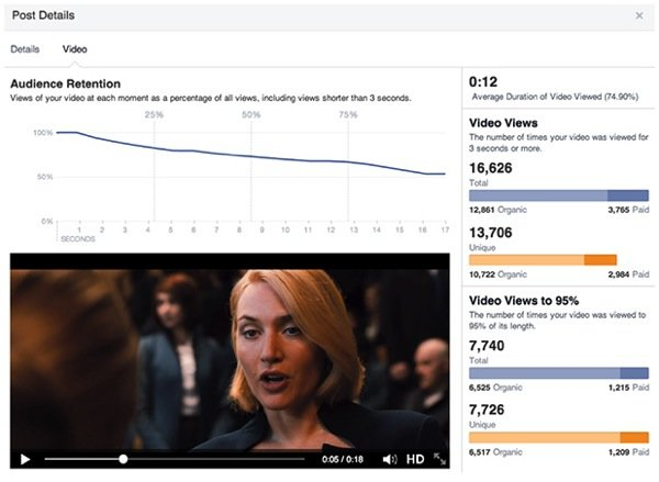 Facebook Adding New Features to Videos Including View Counts 2