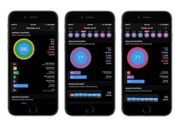HeartWatch app provides detailed information based on heart rate readings from Apple Watch